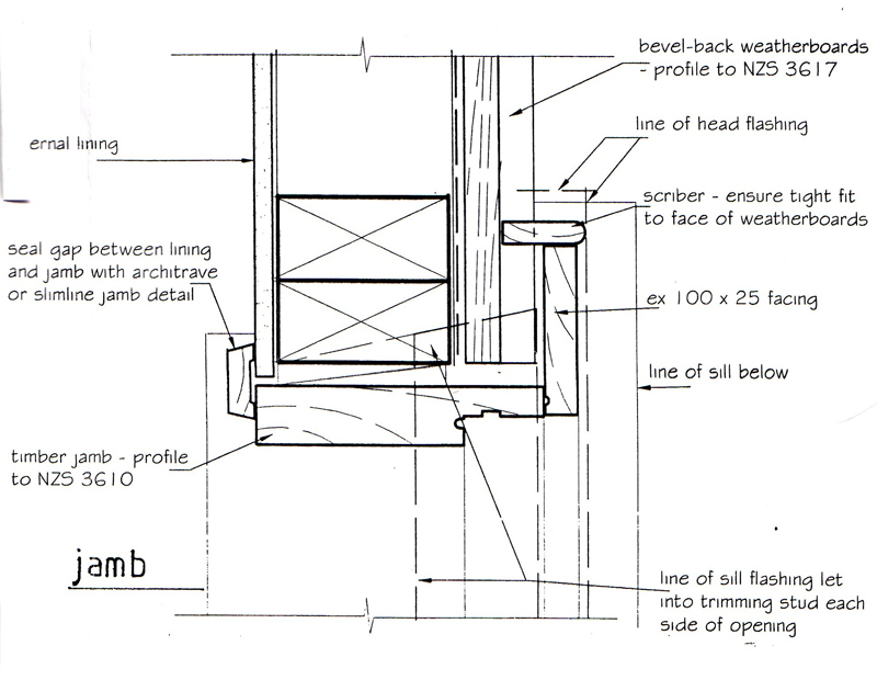 Westpine Joineryjoinery Cross Sections Amp Flashing Details