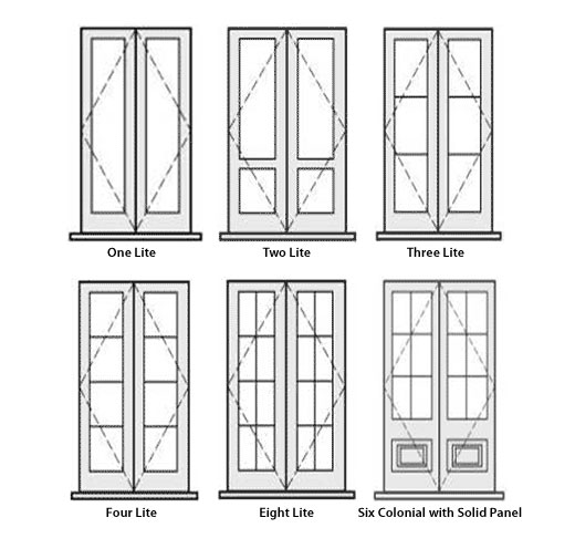Door Frame Dimensions For Glass Internal Doors